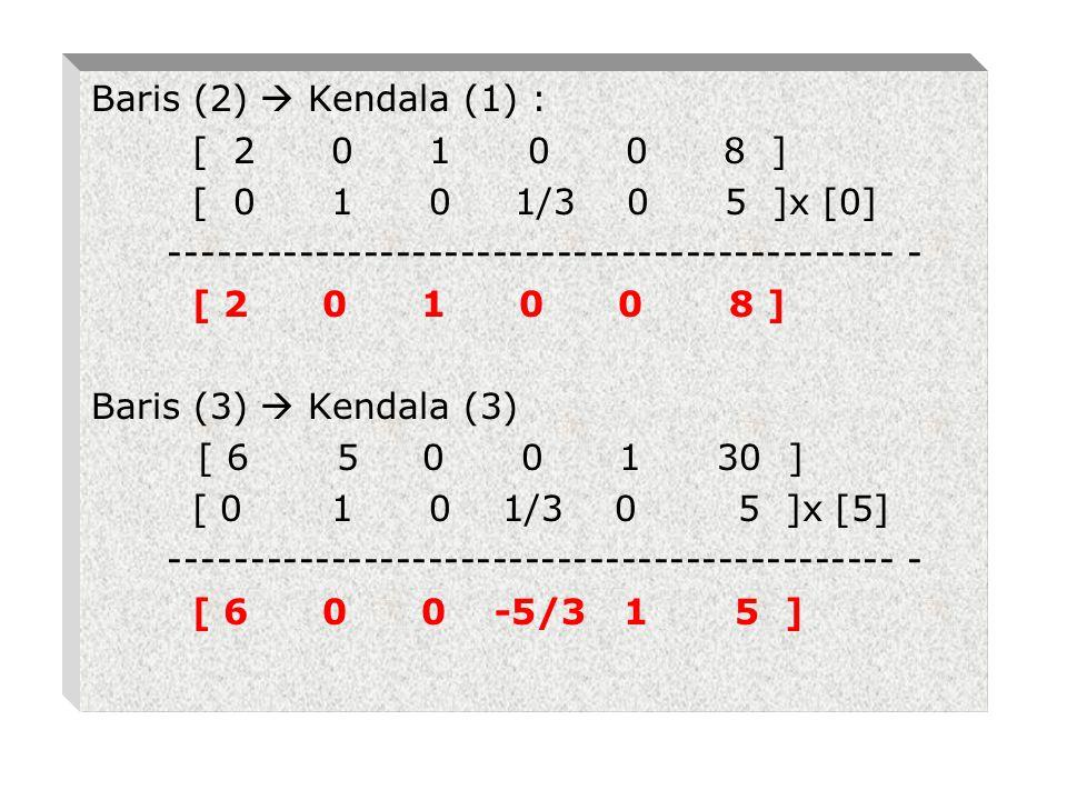 Baris (2)  Kendala (1) : [ 2 0 1 0 0 8 ] [ 0 1 0 1/3 0 5 ]x [0]